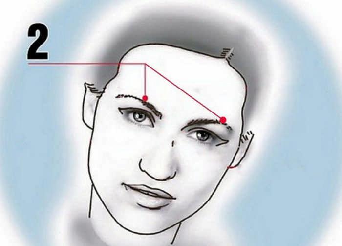 Точки от головокружения