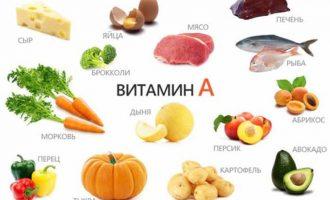 В каких продуктах содержится витамин А и какая от него польза организму