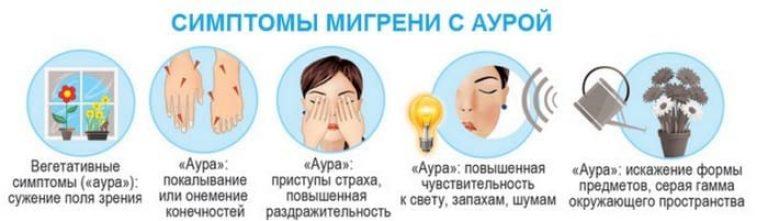 Лечить мигрень домашних условиях