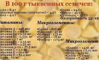 Польза и вред тыквенных семечек: народные рецепты