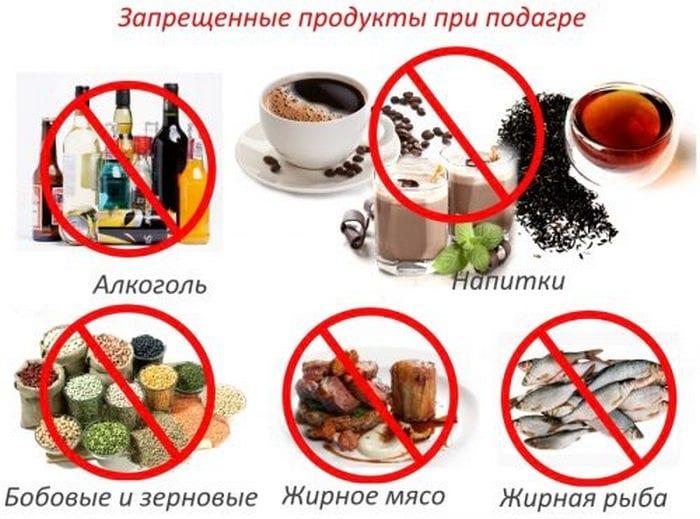 Сливочное масло при подагре можно или нет 14