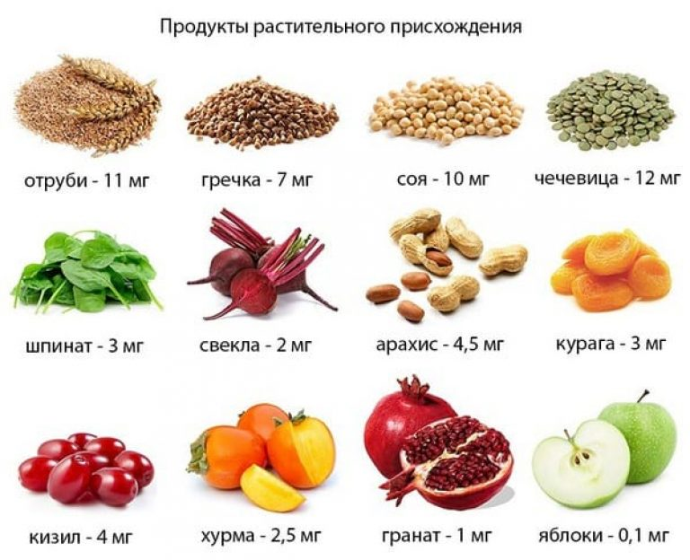 Железо Витамины :: Медицинский портал Medicall