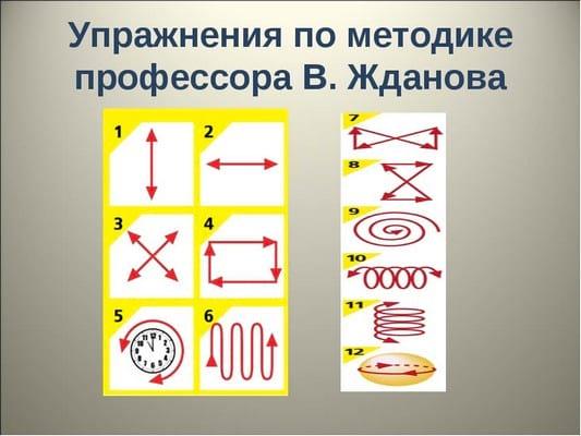 10 упражнений и массаж глаз для восстановление зрения по методу Жданова