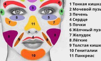 Как узнать здоровье по лицу: наблюдения врачей