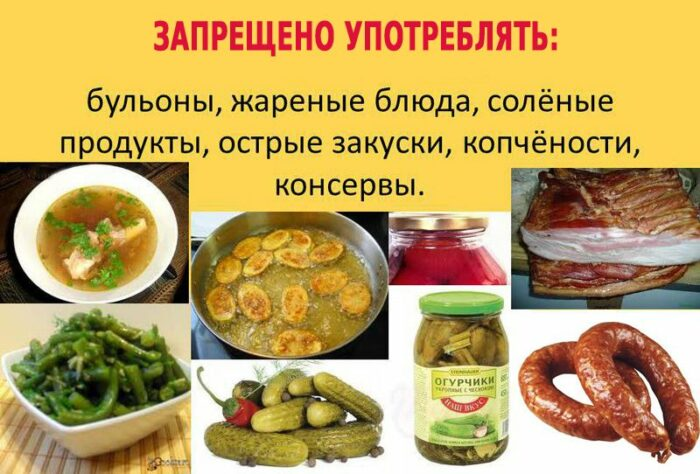 продукты под запретом