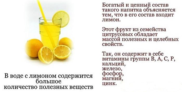 состав лимонной воды