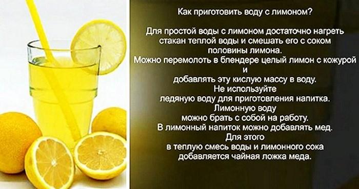 рецепт приготовления лимонной воды